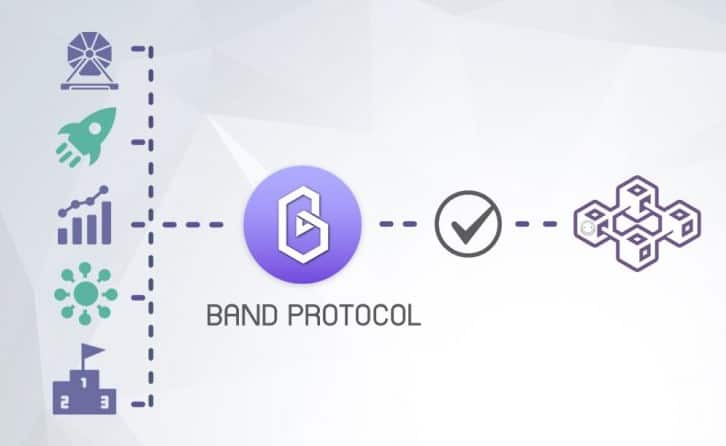 Band protocol - how it works?