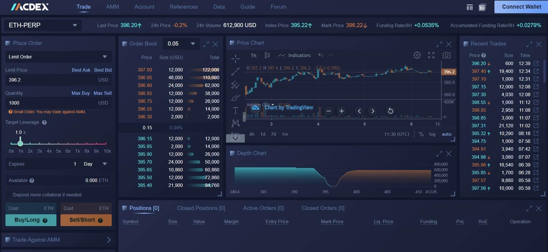 MCDEX Trading Platform